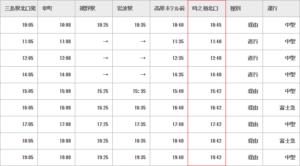 img_b01_table02